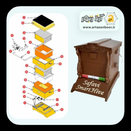 اصلاح اتوماسیون و کندوی هوشمند زنبور عسل و فروش محصولات زنبور عسل